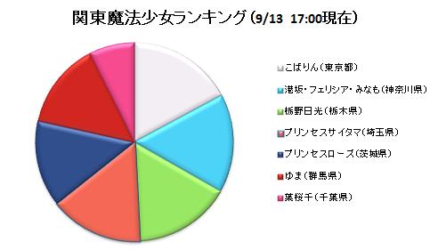 20150913b.png