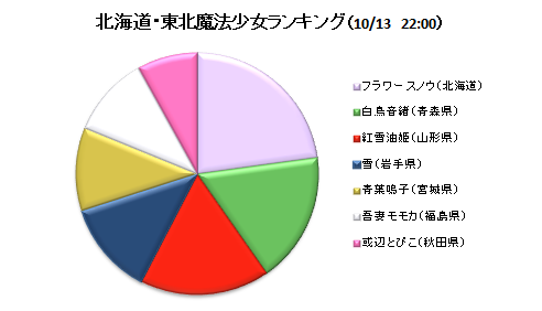 20151013_2.png